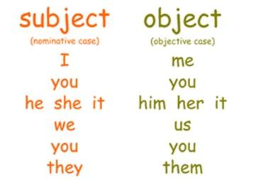 Lesson 28 / Pronomi personali complemento